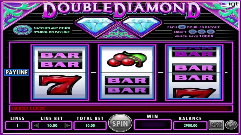 Quelle est la liste complète des casinos en ligne ?
